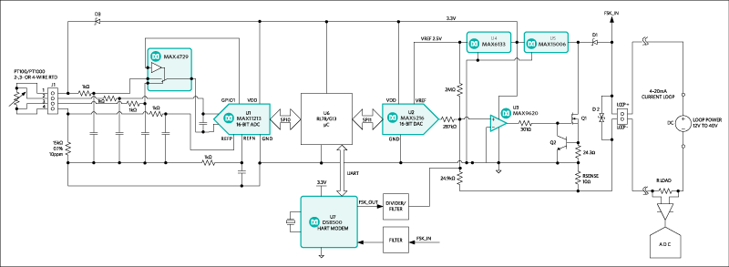 Novato (MAXREFDES16#) block diagram.
