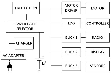 HO-Railroad Block Signals--Manual Operating 2 Color Block Signals ...
