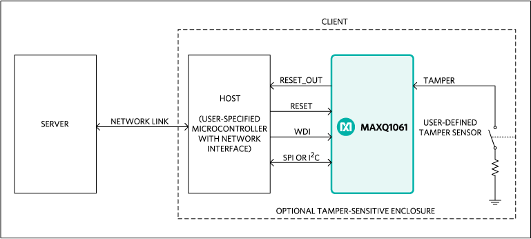 Simpler, More Efficient Secure Companion ICs for the IoT