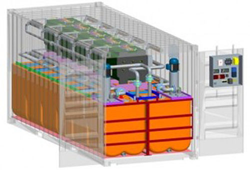 Grid-Tied ESS Batteries