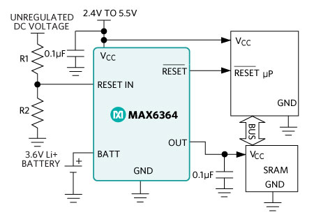 Temperature Sensing - Maxim