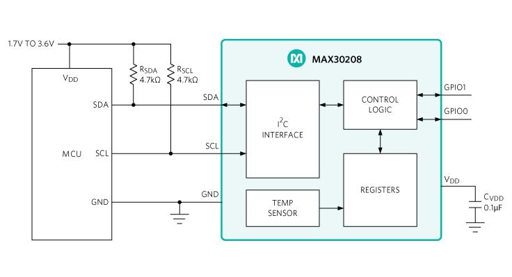 Pressure Sensing - Maxim