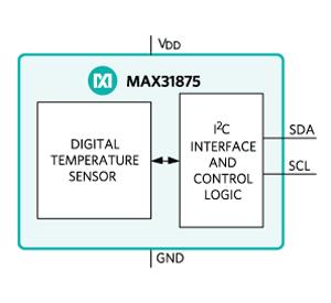 Temperature Sensor ICs - Maxim