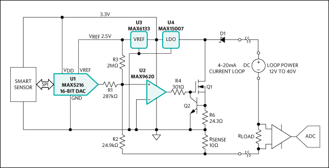 5610Fig01 high accuracy 4 20ma current loop transmitter,4 20ma Loop Powered Wiring Diagram