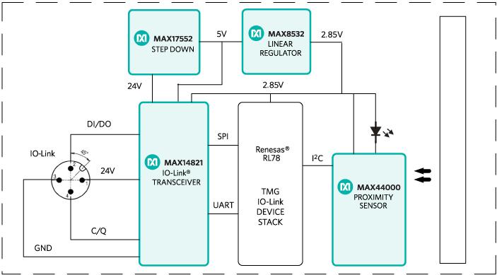 Maxrefdes27 io link optical proximity sensor features ccuart Gallery