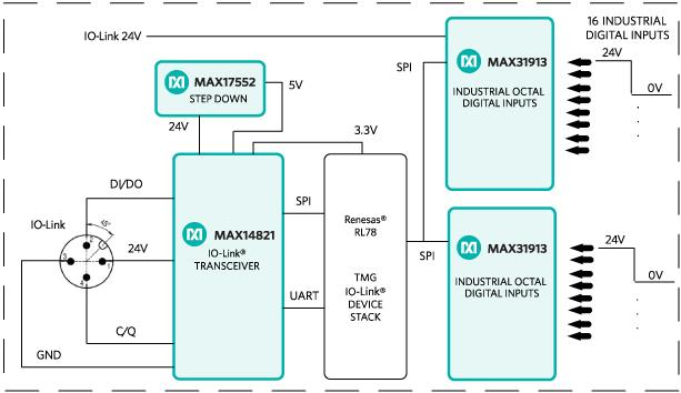 maxrefdes36 io link 16 channel digital input hub the maxrefdes36 reference design block diagram