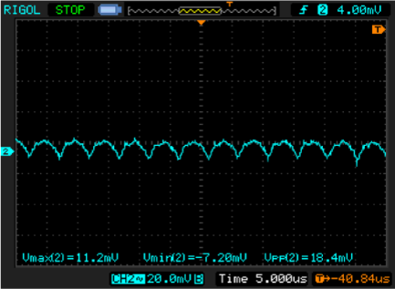 Output ripple at 4A load.