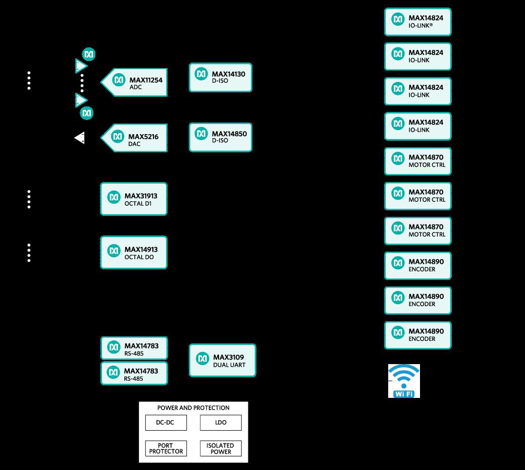 Maxrefdes150 Pocket Io Plc Development Platform Maxim Op Amp Opamps In A Loop Electrical Engineering Stack Exchange Figure 1 System Block Diagram