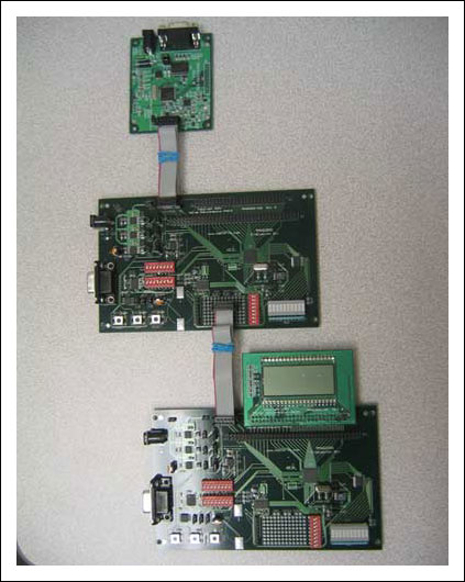 Figure 1. JTAG demo setup.
