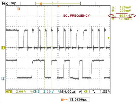 Figure 7. The SCL clock frequency in FS mode is approximately 400kHz.