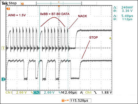 Figure 16. HS-mode operation, Byte7 (data = 0xBB +NACK +FS-Stop).