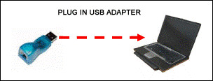 Plugging the USB adapter into the PC