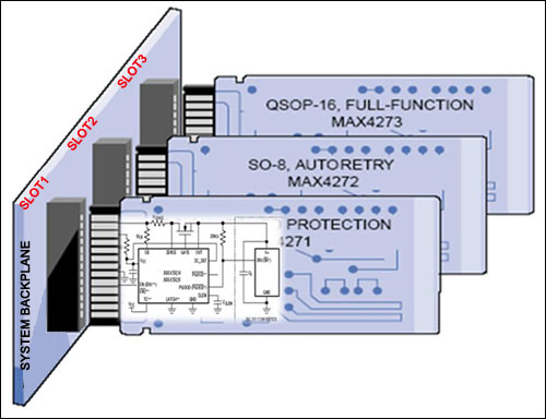 Figure 1. A multi-PCB chassis-based system.