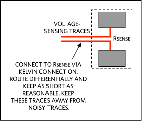 Diagram showing a kelvin connection on a two-terminal RSENSE.
