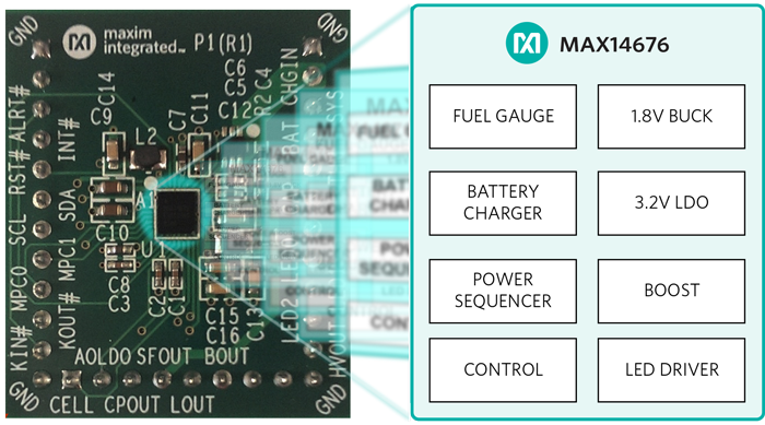 A wearable charge-management solution, here the MAX14676, integrates a buck regulator, ModelGauge technology for accurate SOC, and all the features expected in wearable fitness devices.