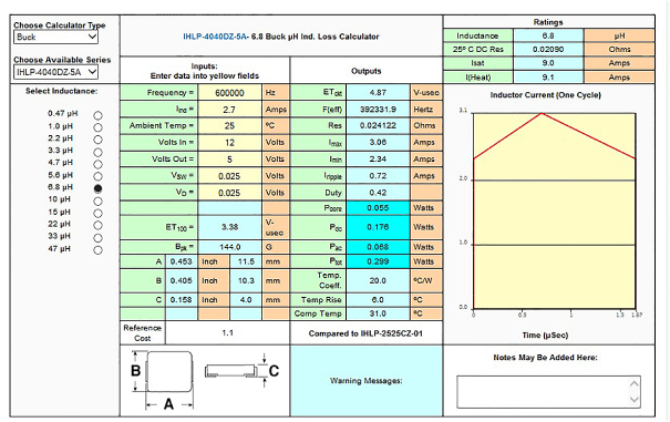 Vishay Inductor Calculation display results. Graphic supplied with permission from Vishay Intertechnology, Inc.