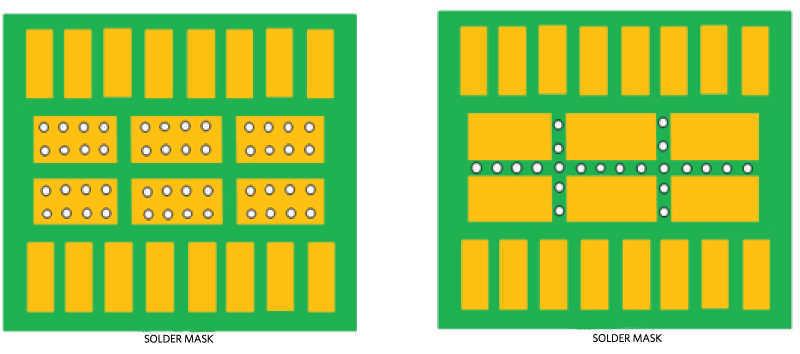 Example of solder mask design for exposed pad.