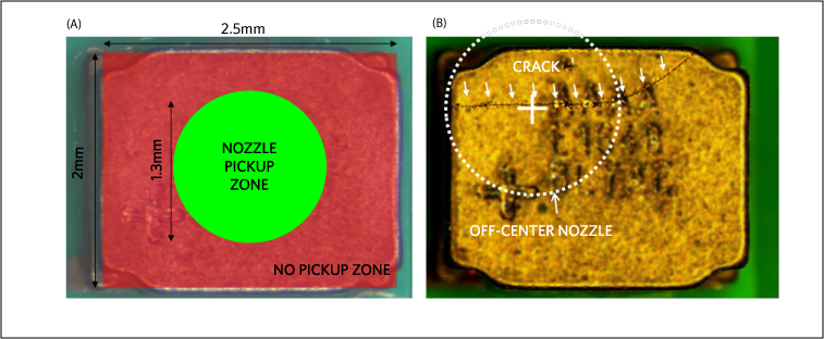 (a) Recommended nozzle pickup region (green circle); (b) inductor top crack could be induced by placing the nozzle outside the pickup zone (example shows using a 1.48mm diameter with the nozzle placed off-center.)