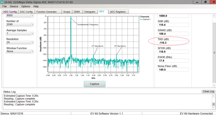 MAX11216 FFT with THD = 116.3dB