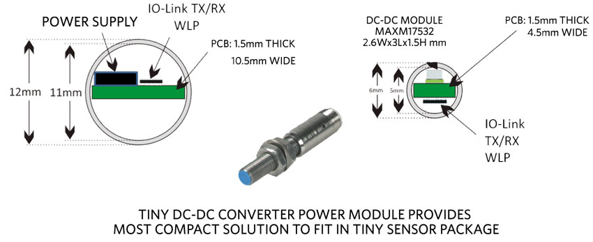 MAXM17532 DC-DC converter power module fits into tiny sensor packages