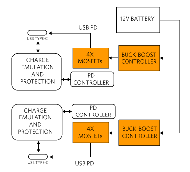 Buck-boost (orange) power delivery and protection architecture.