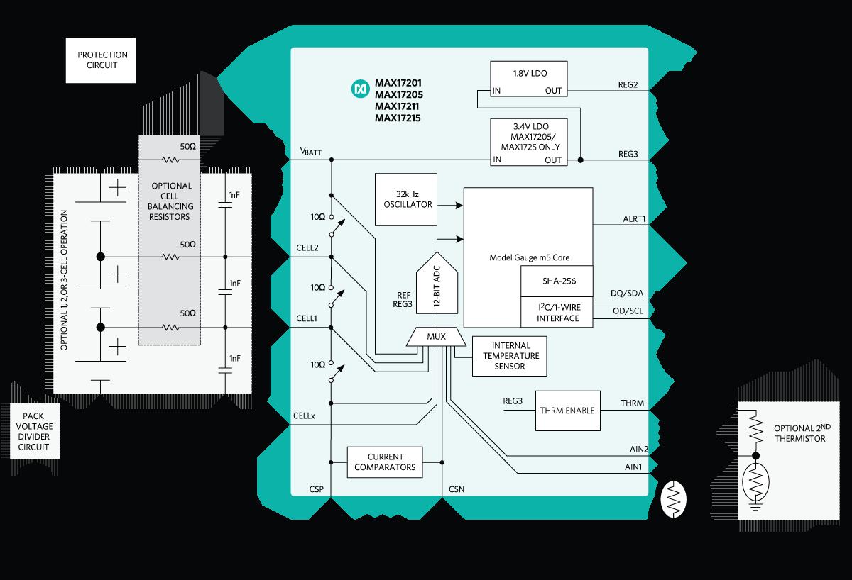MAX17211 Functional Diagram