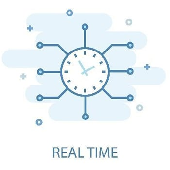 real time clock timing