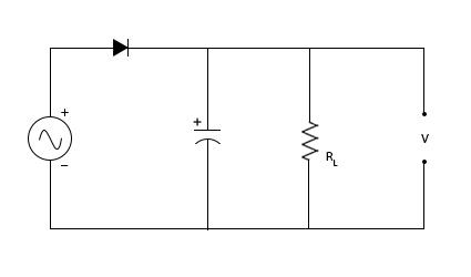 コンデンサフィルタと1つのダイオードによる半波整流回路