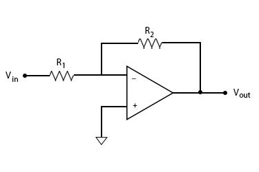 Inverting op amp circuit.