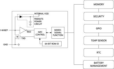 1 wire maxim rh maximintegrated com Series Circuit Diagram Schematic Circuit Diagram