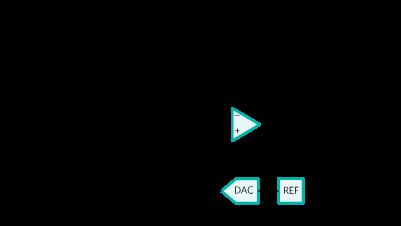图1. 自偏置配置的电化学试纸
