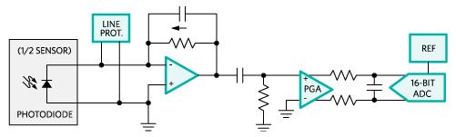 图2. 光电二极管接收通道电路简化图