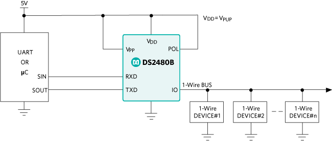 Choosing the Right 1-Wire® Master for Embedded Applications