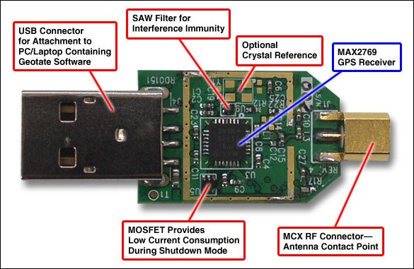 Gps Usb Reference Design With The Max2769 - Reference Schematic