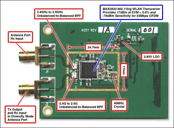 wlan reference design with the max2830 reference schematic maxim rh maximintegrated com
