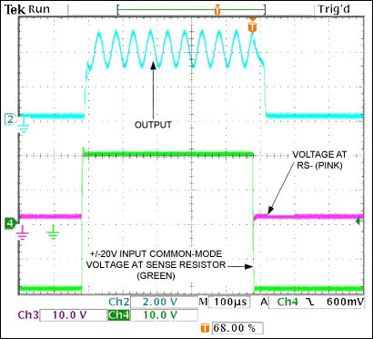 Differential Amplifier Output Waveform on With Rs  Rs  Inputs Driven As Described In The Text  These Waveforms