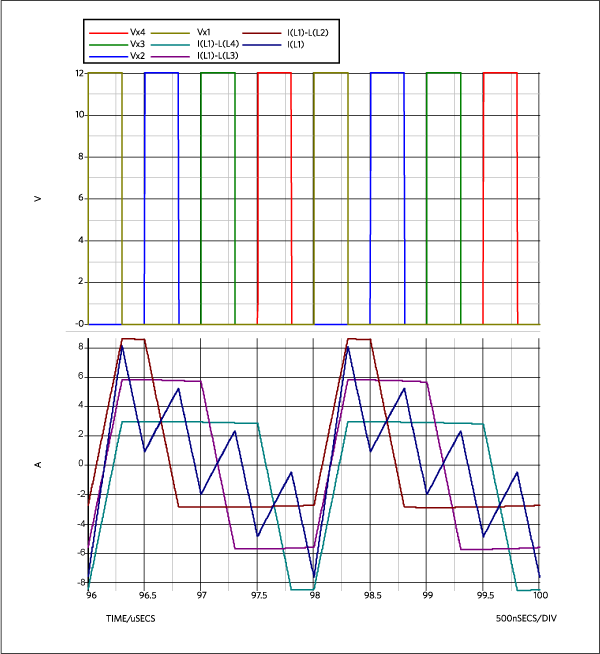 Addressing Core Loss in Coupled Inductors - Application Note - Maxim