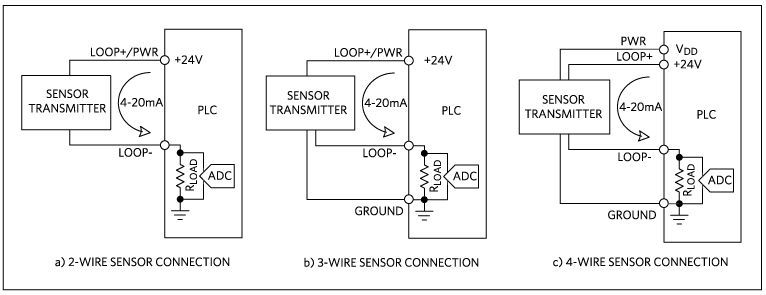 How to Implement a 4-20mA Transmitter with the MAX12900 ...  Ma Wiring Diagram on ssr wiring-diagram, motion detector lights wiring-diagram, 7 round wiring-diagram, potentiometer wiring-diagram, pyrometer wiring-diagram, transducer wiring-diagram, profibus wiring-diagram, rs232 wiring-diagram, 4 wire rtd wiring-diagram, encoder wiring-diagram, 4 wire transmitter wiring-diagram, rs485 wiring-diagram, plc analog input card wiring-diagram, devicenet wiring-diagram, 24vdc wiring-diagram, usb wiring-diagram, rtd probe wiring-diagram, daisy chain wiring-diagram, rs-422 wiring-diagram,