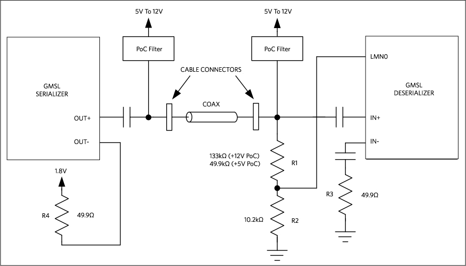 How to Use GMSL Line-Fault Detection for Power Over Coax