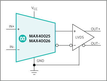 MAX40025C, MAX40026: Functional Diagram
