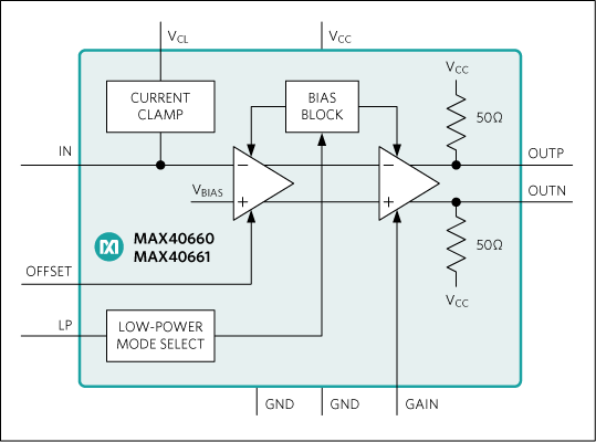 MAX40660, MAX40661: Simplified Block Diagram