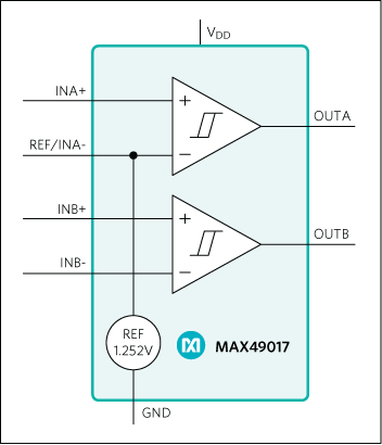 MAX49017: Simplified Block Diagram