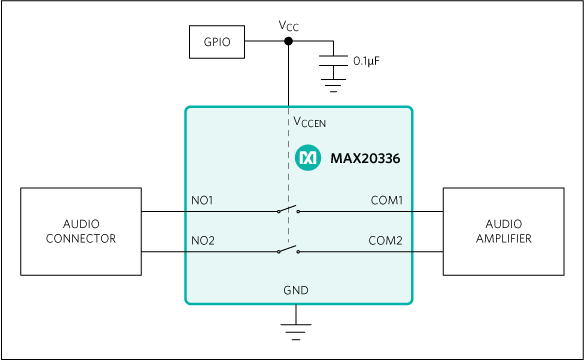 MAX20336: Typical Application Circuit