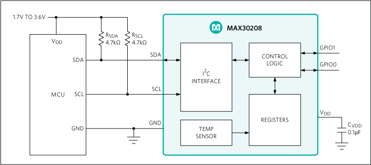 MAX30208: Functional Diagram