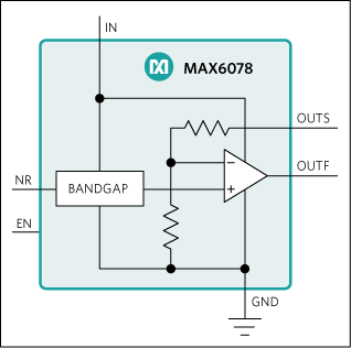 MAX6078A, MAX6078B: Simplified Block Diagram