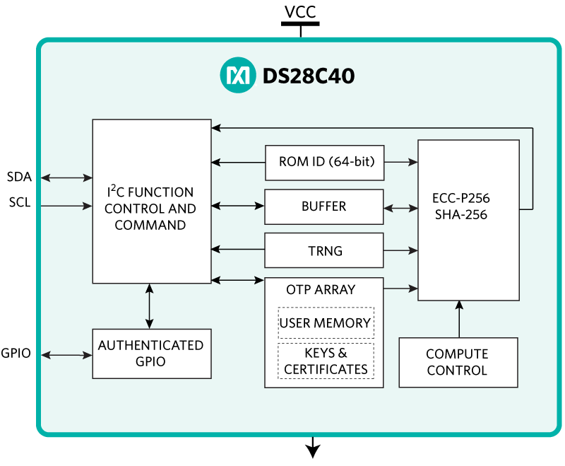 DS28C40: Simplified Block Diagram