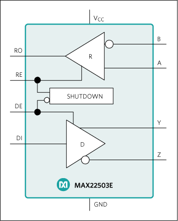 MAX22503E: Simplified Block Diagram
