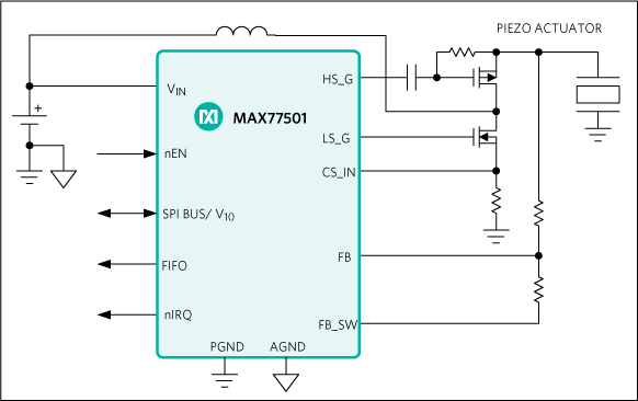 MAX77501: Simplified Application Circuit