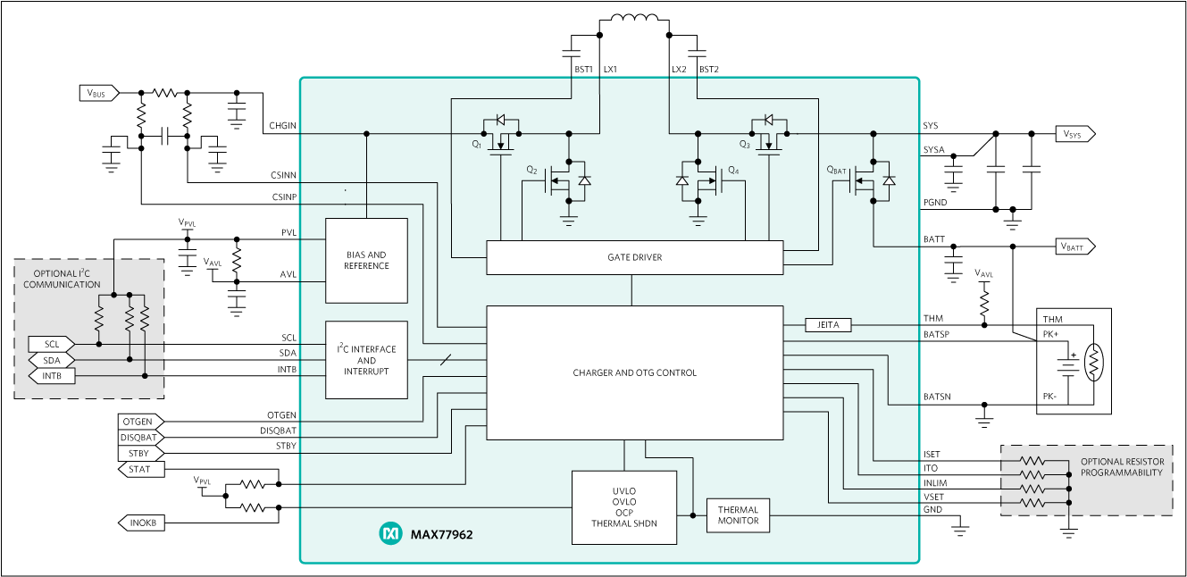MAX77962: Simplified Block Diagram
