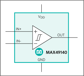MAX49140: Simplified Block Diagram